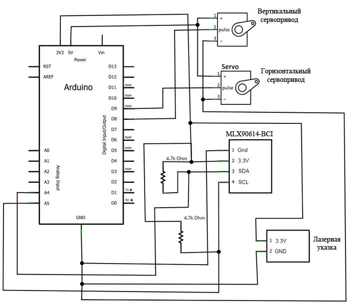Схема тепловизора из web-камеры